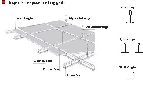 ceiling grids